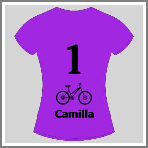 Tryk på tøj t-shirt lille vinder cykelløb kvinde